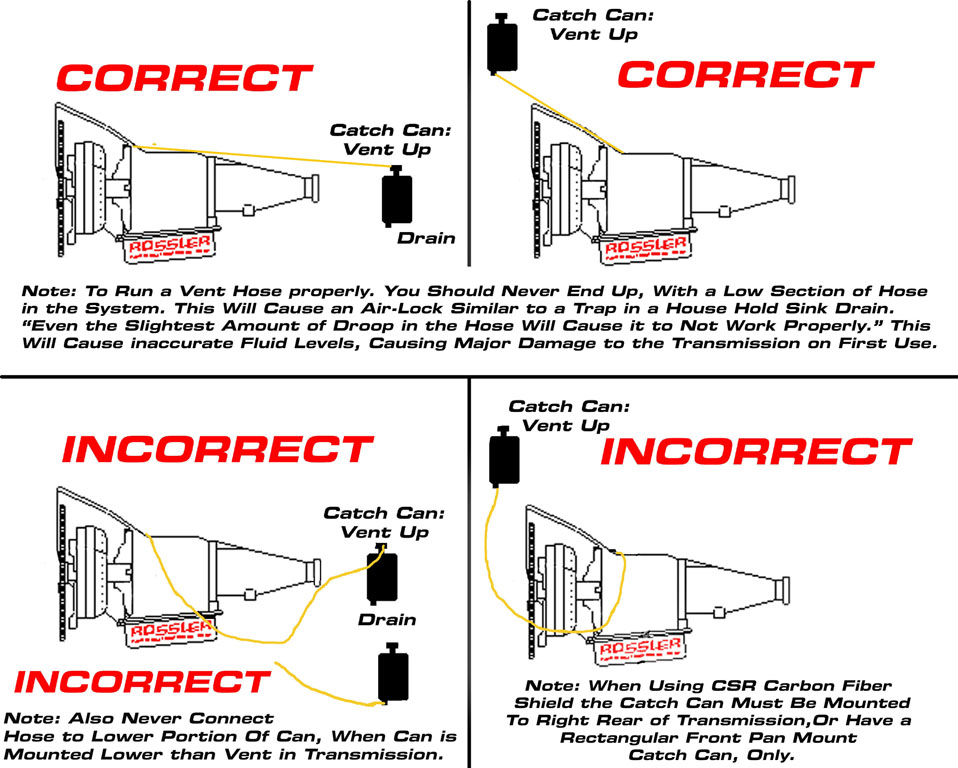 Fantastic 4l60e Wiring Diagram On The Outside Elaboration - Wiring ...