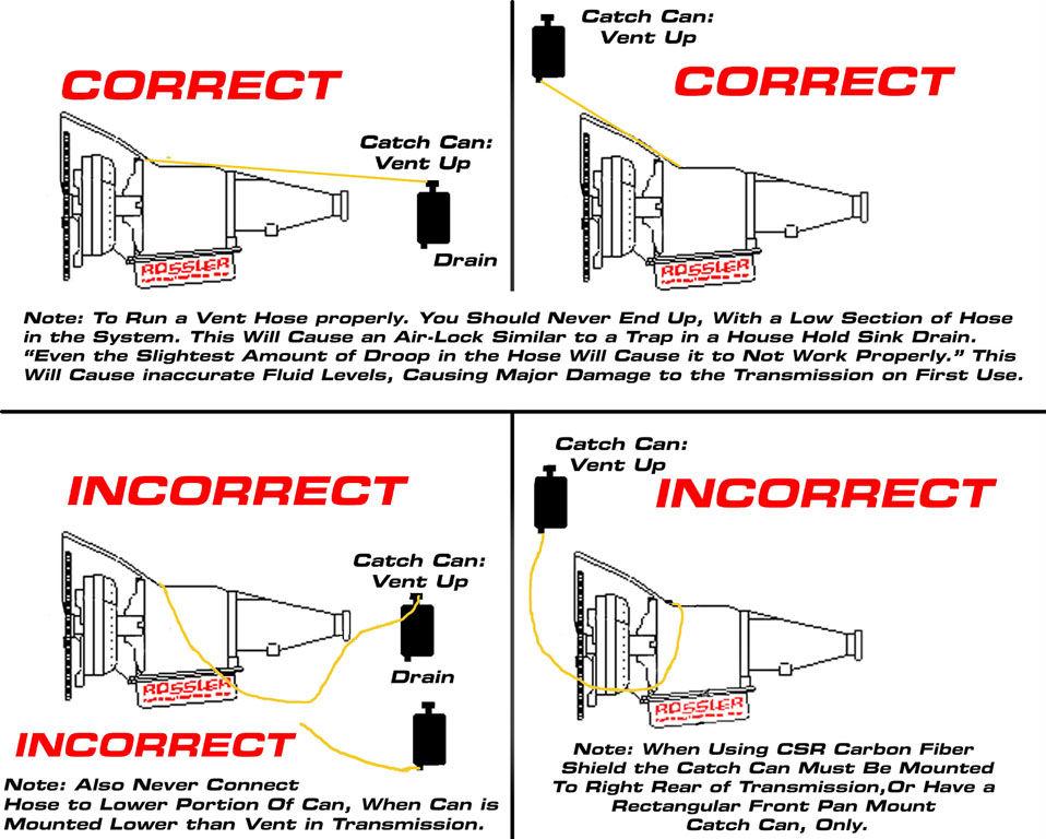 gm 700r4 lock up wiring diagram free download wiring 700r4 wiring harness ends 700r4 wiring harness ends